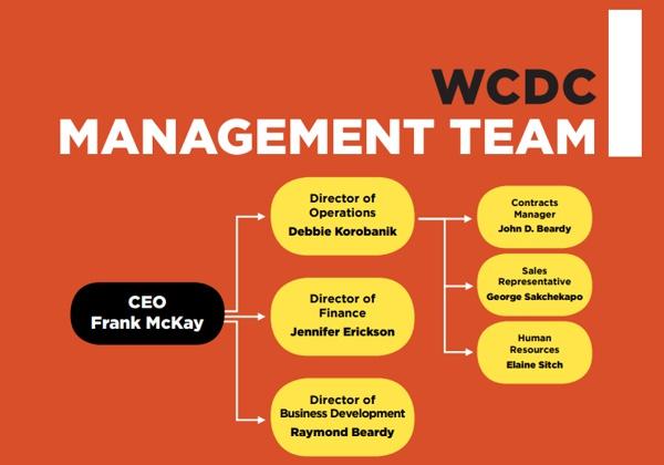 WCDC Management Team